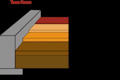 pterrarossa2